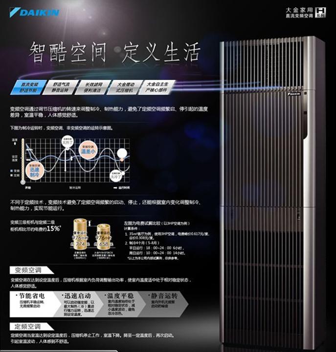 空调室内机1+室外机1+遥控器1+说明保修卡1,赠品:大金1p变频冷暖挂机*