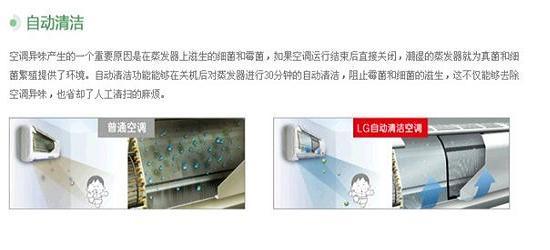 lg空调压缩机内部结构图片