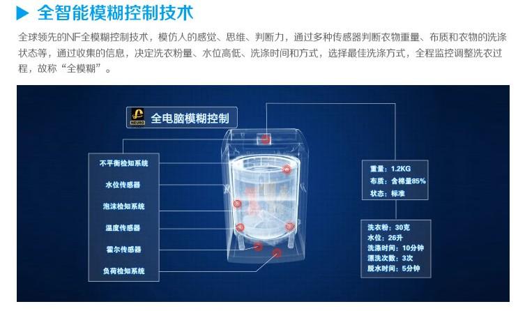 荣事达 6.0kg 全自动波轮洗衣机 rb6006s(以旧换新)