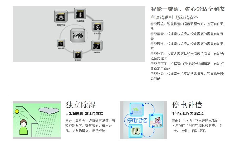 海尔1.5匹定频空调 kfr-36gw/06nha13(原价购买)