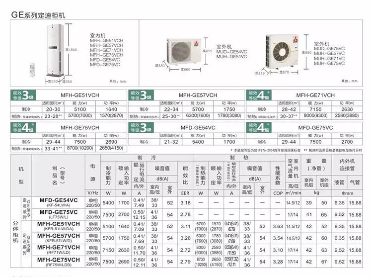 空调柜机排水管图解位置