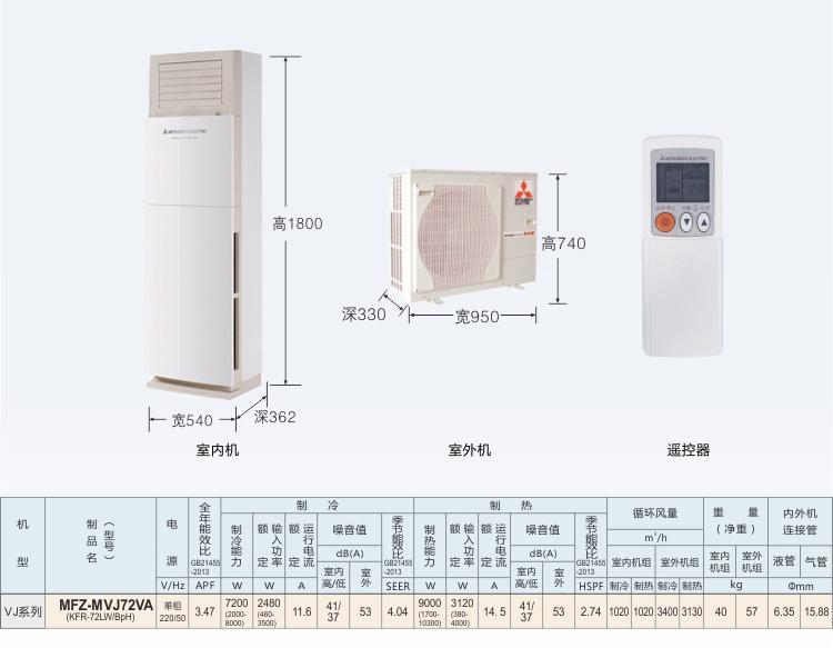 3匹2级能效直流变频冷暖立柜空调