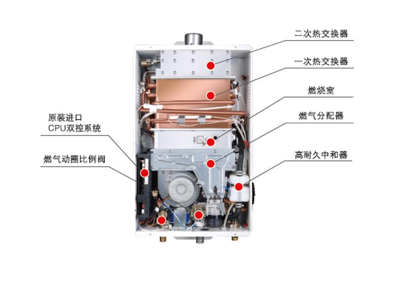 万和凝炼冷凝恒温型平衡式燃气热水器好吗?有点怀疑.