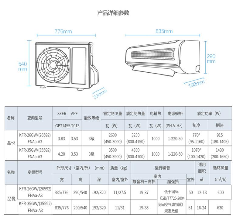 提货券配送,空调免费安装,以下情况需另行收费: 1.空调免费配送安装限于上海地区(不包括崇明三岛,该地区配送费200/次,直接交给空调配送人员,同一地址收取一次配送费);空调仅限于上海地区销售; 2.铜管:超出原配部分,1-1.5匹100元/米,1.8-2匹按120元/米,2.5-3匹按140元/米收取;管线加长以单位米的整数倍进行计算。 3.