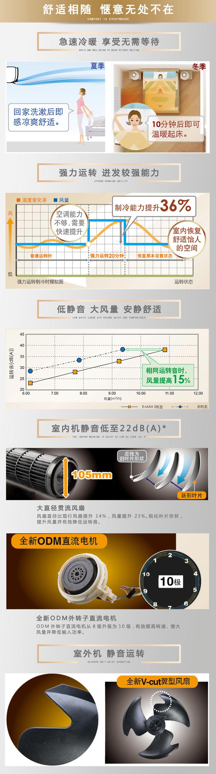 旧空调要求内外机,压缩机,连接铜管等附件完整,不完整的旧空调按照