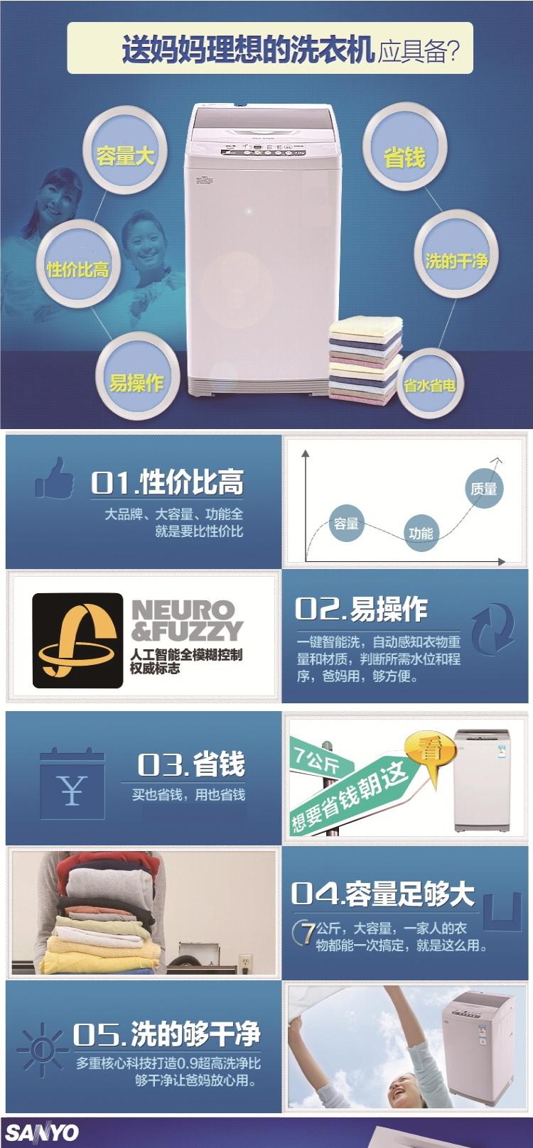 三洋(sanyo) 全自动波轮洗衣机xqb70-s1056(原价购买)